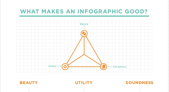 5 Steps to Creating a Powerful Infographic