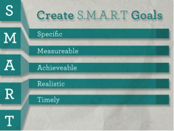 slide makeovers presentation design lessons from real slides